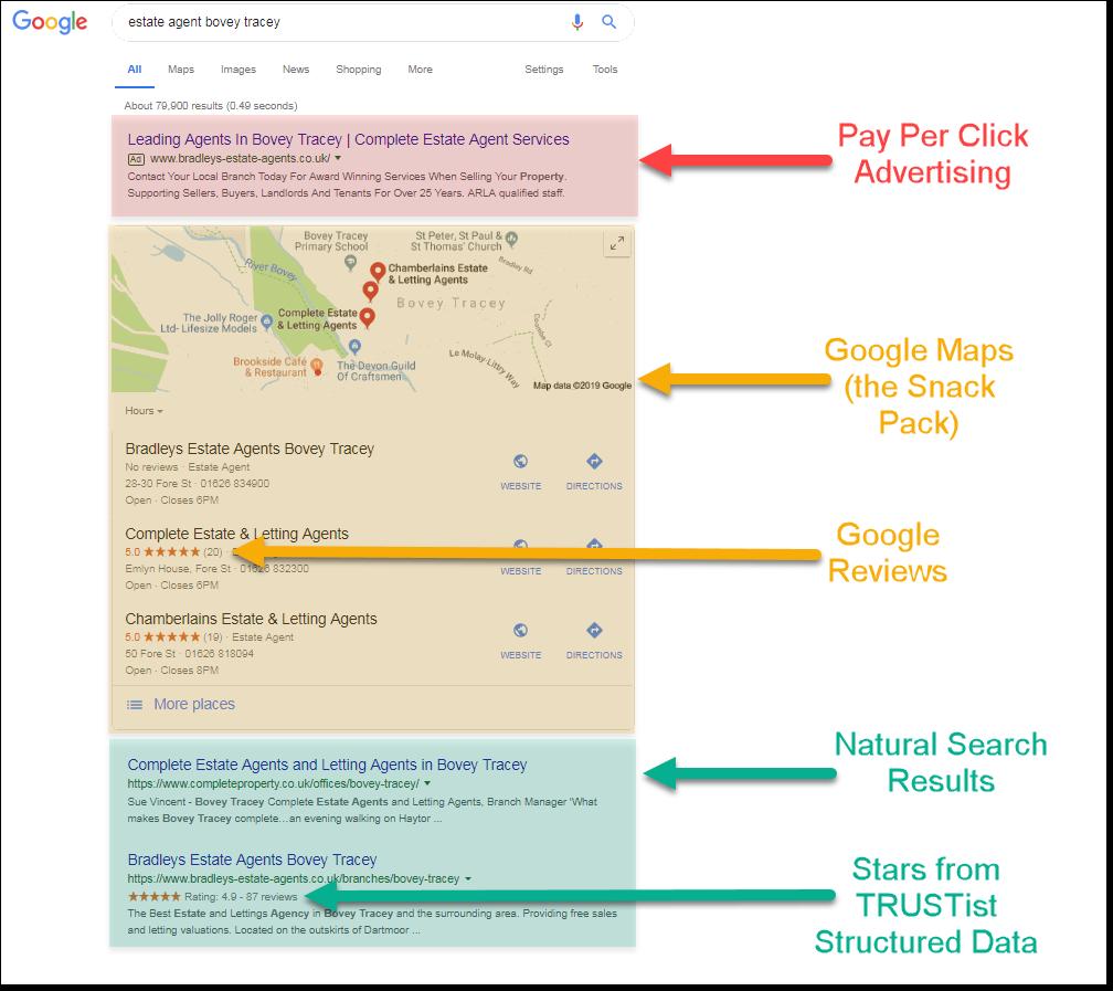 stars-in-google-search