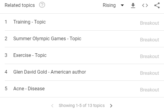 google-trends-related-topics