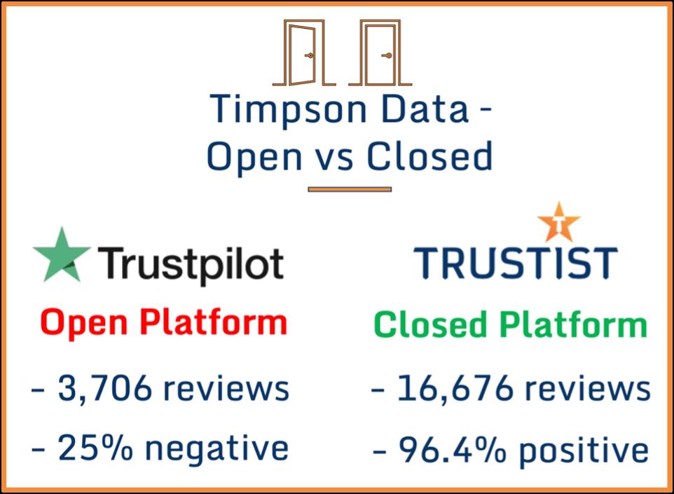 Open vs Closed Platforms